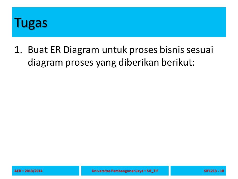Tugas 1.Buat ER Diagram untuk proses bisnis sesuai diagram proses yang diberikan berikut: AER – 2013/2014 Universitas Pembangunan Jaya – SIF_TIF SIF12
