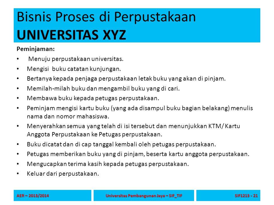 Bisnis Proses di Perpustakaan UNIVERSITAS XYZ Peminjaman: Menuju perpustakaan universitas. Mengisi buku catatan kunjungan. Bertanya kepada penjaga per