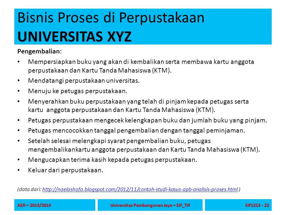 Bisnis Proses di Perpustakaan UNIVERSITAS XYZ Pengembalian: Mempersiapkan buku yang akan di kembalikan serta membawa kartu anggota perpustakaan dan Ka