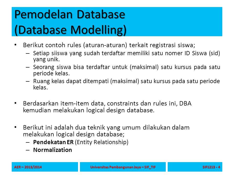 Pemodelan Database (Database Modelling) Berikut contoh rules (aturan-aturan) terkait registrasi siswa; – Setiap siiswa yang sudah terdaftar memiliki s