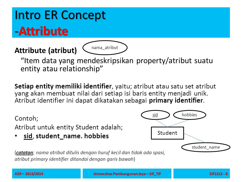 Intro ER Concept -Attribute Atribut Multivalue (multivalued attribute) adalah: Atribut yang dapat memiliki beberapa nilai dalam satu baris Contoh: Atribut hobbies merupakan atribut yang dapat memiliki beberapa nilai dalam satu baris, karena seorang student mungkin memiliki lebih dari satu hobby.