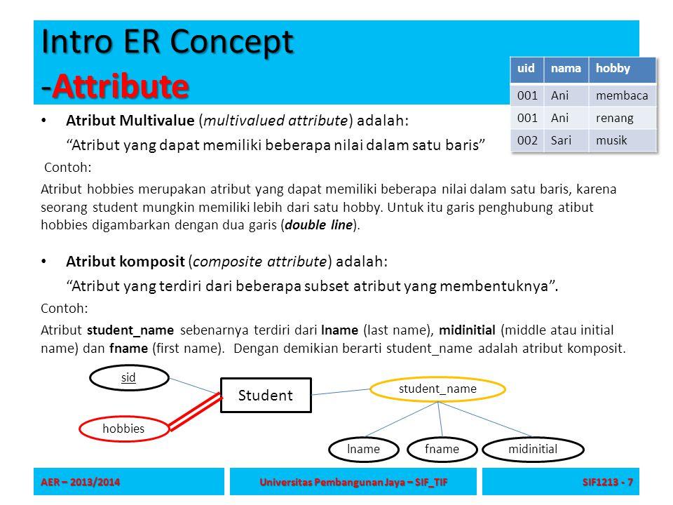 """Intro ER Concept -Attribute Atribut Multivalue (multivalued attribute) adalah: """"Atribut yang dapat memiliki beberapa nilai dalam satu baris"""" Contoh: A"""
