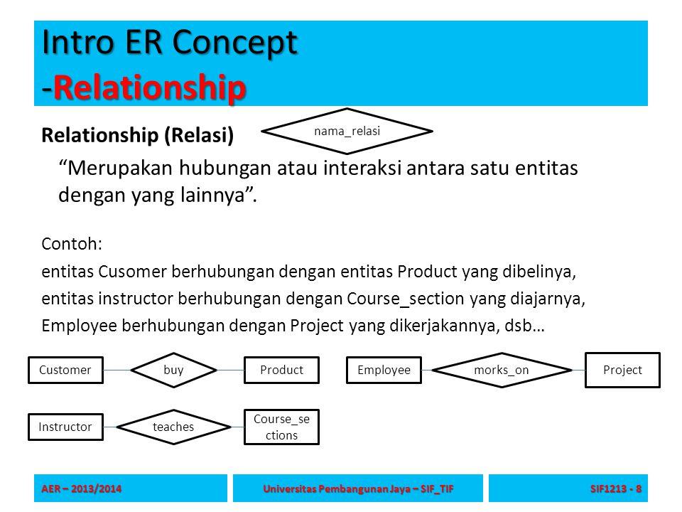 Intro ER Concept -Relationship Relationship (Relasi) Jika Terdapat sekumpulan m entity sbb; E 1, E 2, …, E m (berurutan dan entity yang sama mungkin muncul lebih dari sekali), dan suatu relationship R merupakan definisi rule hubungan antar entity tersebut melalui atributnya.