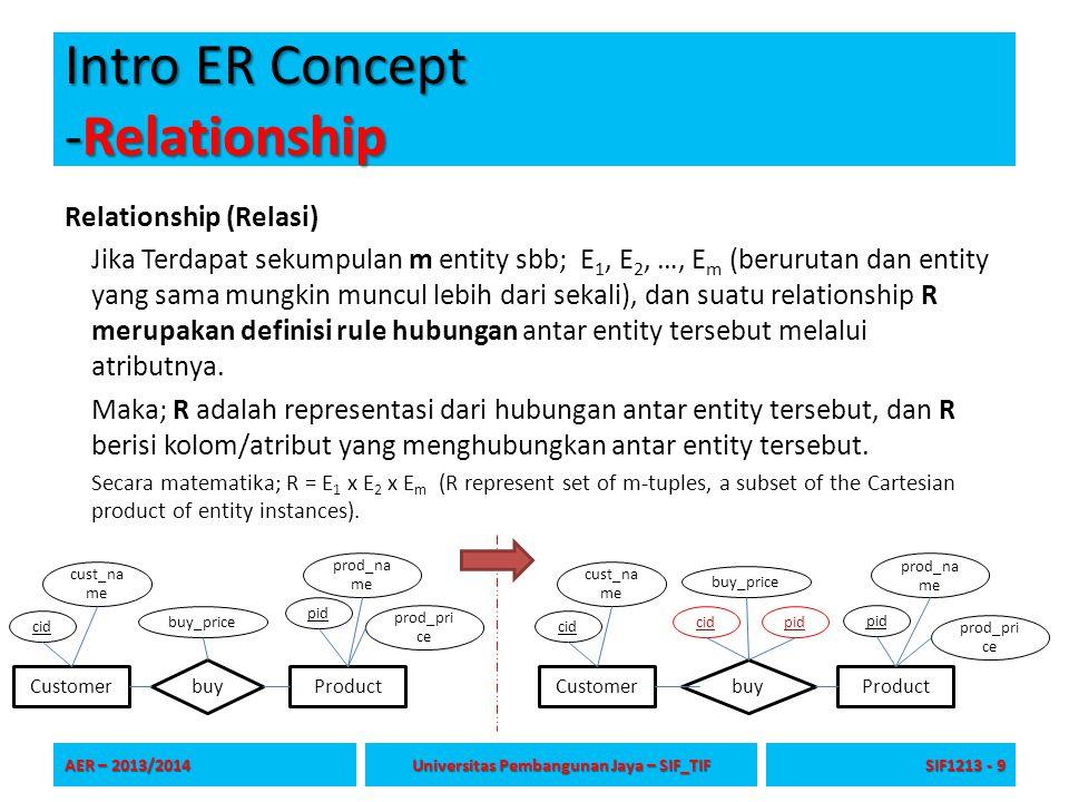 Intro ER Concept -Relationship Relationship (Relasi) Jika Terdapat sekumpulan m entity sbb; E 1, E 2, …, E m (berurutan dan entity yang sama mungkin m