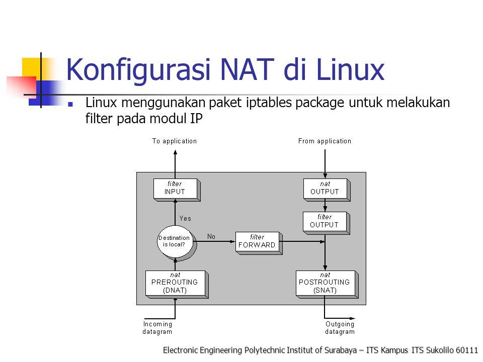 Electronic Engineering Polytechnic Institut of Surabaya – ITS Kampus ITS Sukolilo 60111 Konfigurasi NAT di Linux Linux menggunakan paket iptables pack