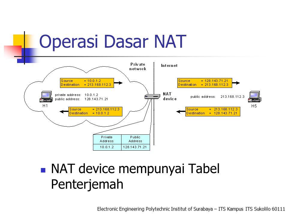 Electronic Engineering Polytechnic Institut of Surabaya – ITS Kampus ITS Sukolilo 60111 Permasalahan NAT End-to-end connectivity: NAT merusak universal end-to-end reachability host pada Internet.