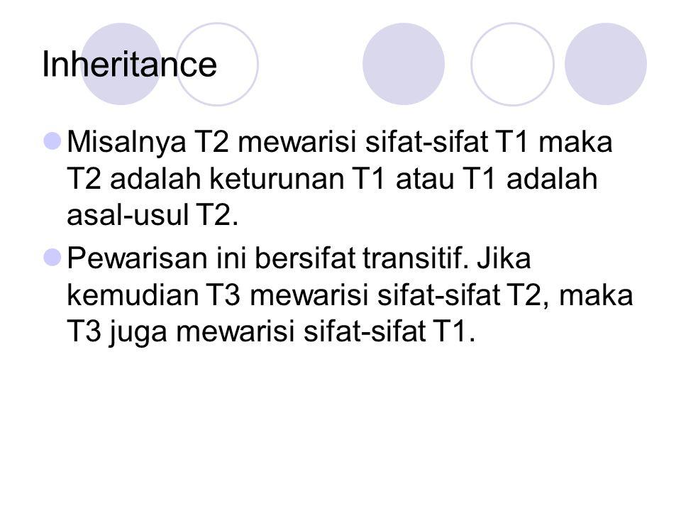 Inheritance Misalnya T2 mewarisi sifat-sifat T1 maka T2 adalah keturunan T1 atau T1 adalah asal-usul T2. Pewarisan ini bersifat transitif. Jika kemudi