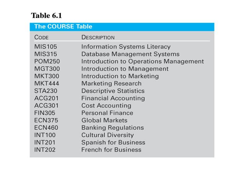 28 of 33 Institut Teknologi Telkom