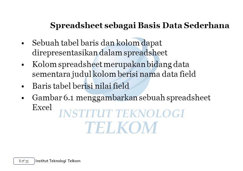 8 of 33 Institut Teknologi Telkom Sebuah tabel baris dan kolom dapat direpresentasikan dalam spreadsheet Kolom spreadsheet merupakan bidang data sementara judul kolom berisi nama data field Baris tabel berisi nilai field Gambar 6.1 menggambarkan sebuah spreadsheet Excel Spreadsheet sebagai Basis Data Sederhana