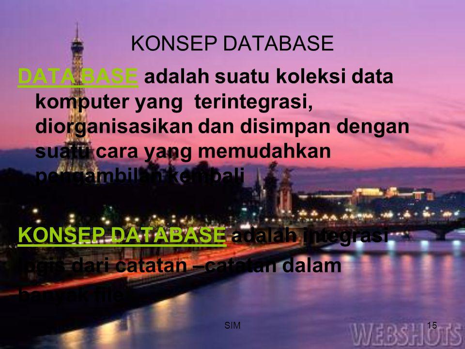 SIM15 KONSEP DATABASE DATA BASE adalah suatu koleksi data komputer yang terintegrasi, diorganisasikan dan disimpan dengan suatu cara yang memudahkan p