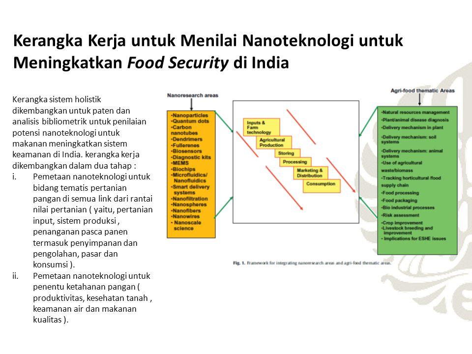 Kerangka Kerja untuk Menilai Nanoteknologi untuk Meningkatkan Food Security di India Kerangka sistem holistik dikembangkan untuk paten dan analisis bibliometrik untuk penilaian potensi nanoteknologi untuk makanan meningkatkan sistem keamanan di India.