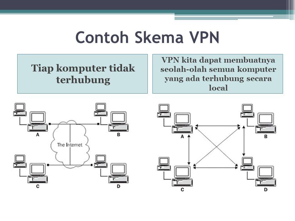 Contoh Skema VPN Tiap komputer tidak terhubung VPN kita dapat membuatnya seolah-olah semua komputer yang ada terhubung secara local