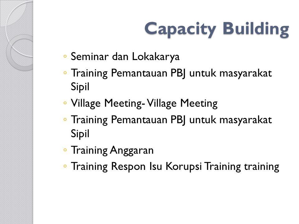 Capacity Building ◦ Seminar dan Lokakarya ◦ Training Pemantauan PBJ untuk masyarakat Sipil ◦ Village Meeting- Village Meeting ◦ Training Pemantauan PB