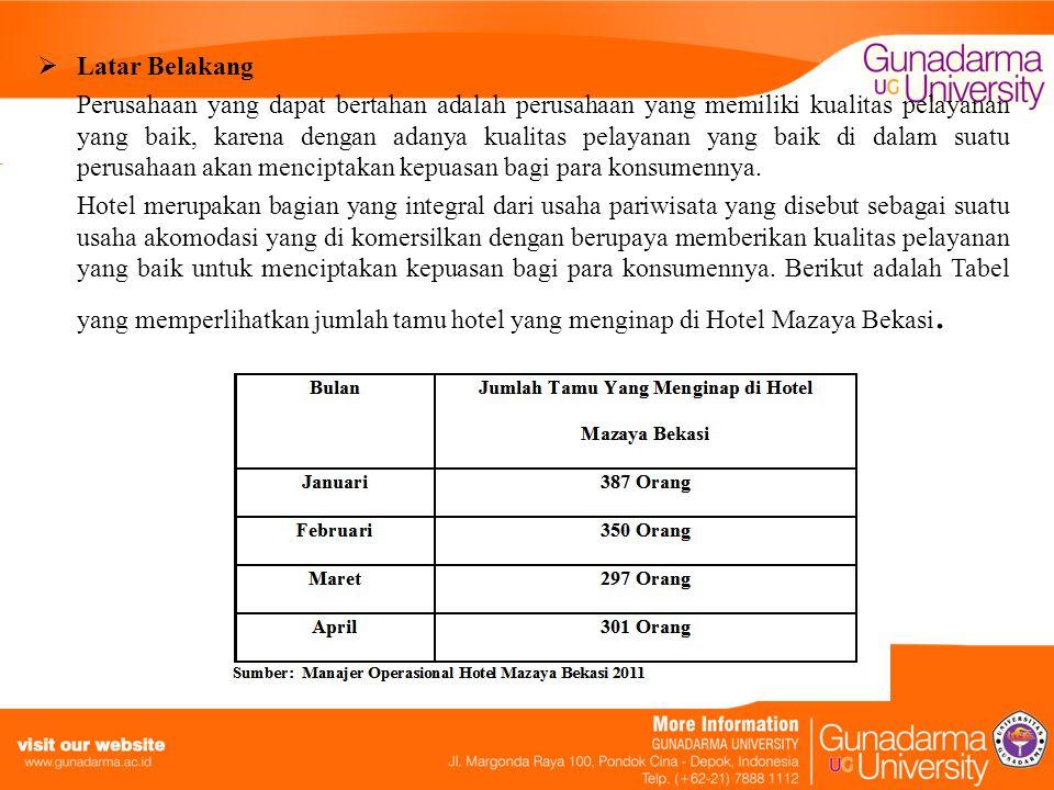 Pada Tabel 1.1 menjelaskan bahwa volume penyewa kamar pada Hotel Mazaya Bekasi tidak konstan setiap bulannya.