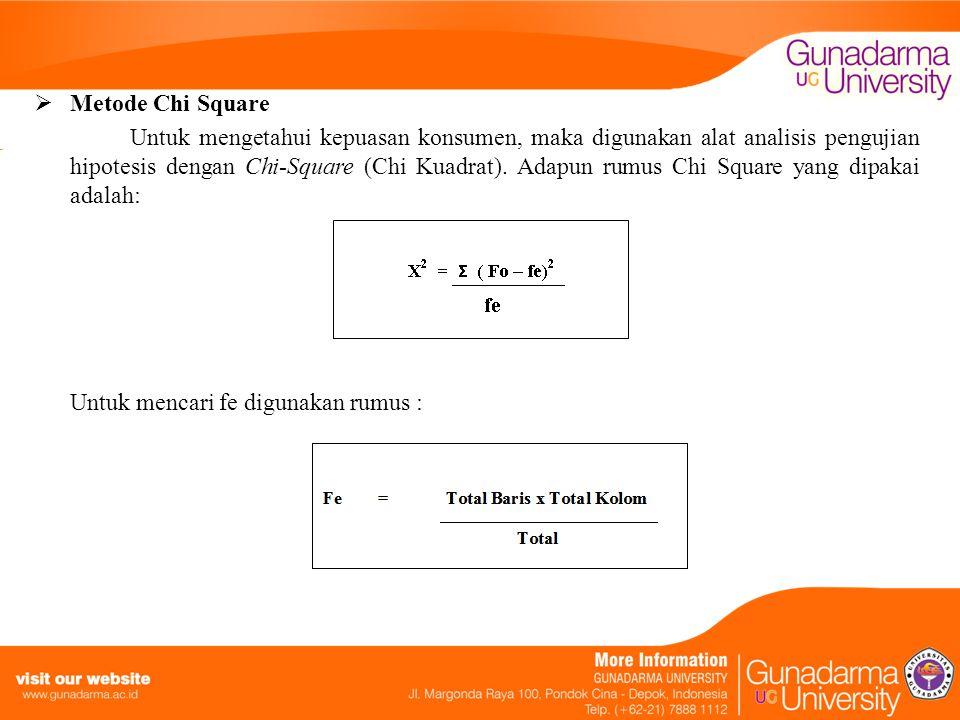  Dengan menggunakan tingkat signifikan / taraf nyata(α) = 5% atau 0,05 χ² Tabel = χ² (α;Db) Db = Derajat bebas = (r-1) (c-1) = (Total baris-1) (Total kolom-1) = (5-1) (5-1) = 4.(4) = 16 => χ² tabel = 26,296 HASIL DAN PEMBAHASAN  Penelitian ini dilakukan dengan penyebaran kuesioner kepada 100 responden sebanyak 20 pertanyaan yang dilakukan di Hotel Mazaya Bekasi.