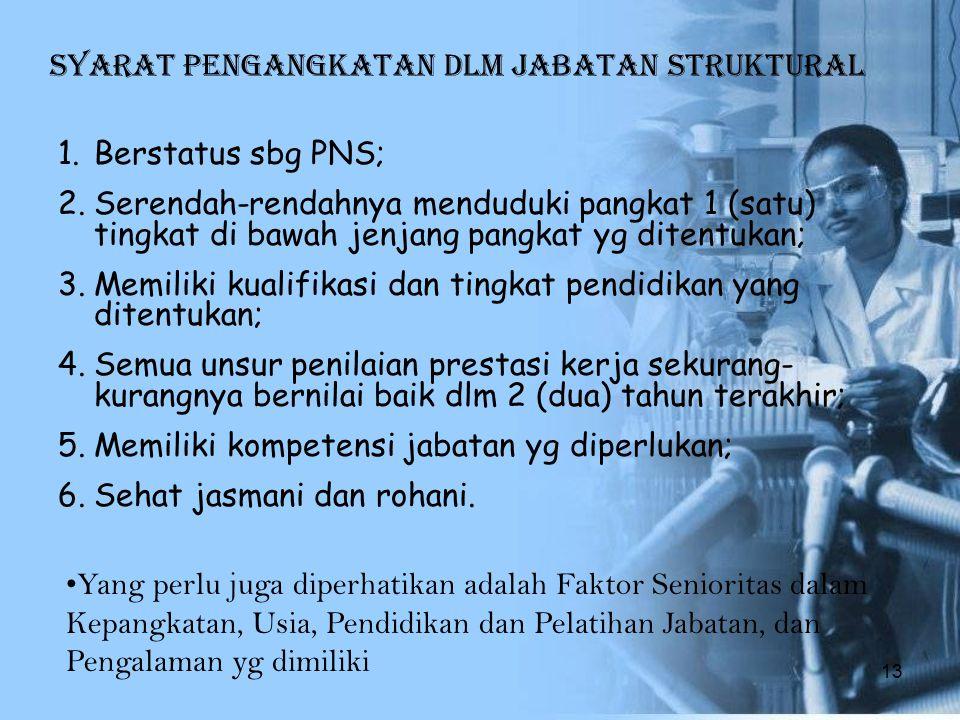Syarat pengangkatan dlm jabatan struktural 1.Berstatus sbg PNS; 2.Serendah-rendahnya menduduki pangkat 1 (satu) tingkat di bawah jenjang pangkat yg di