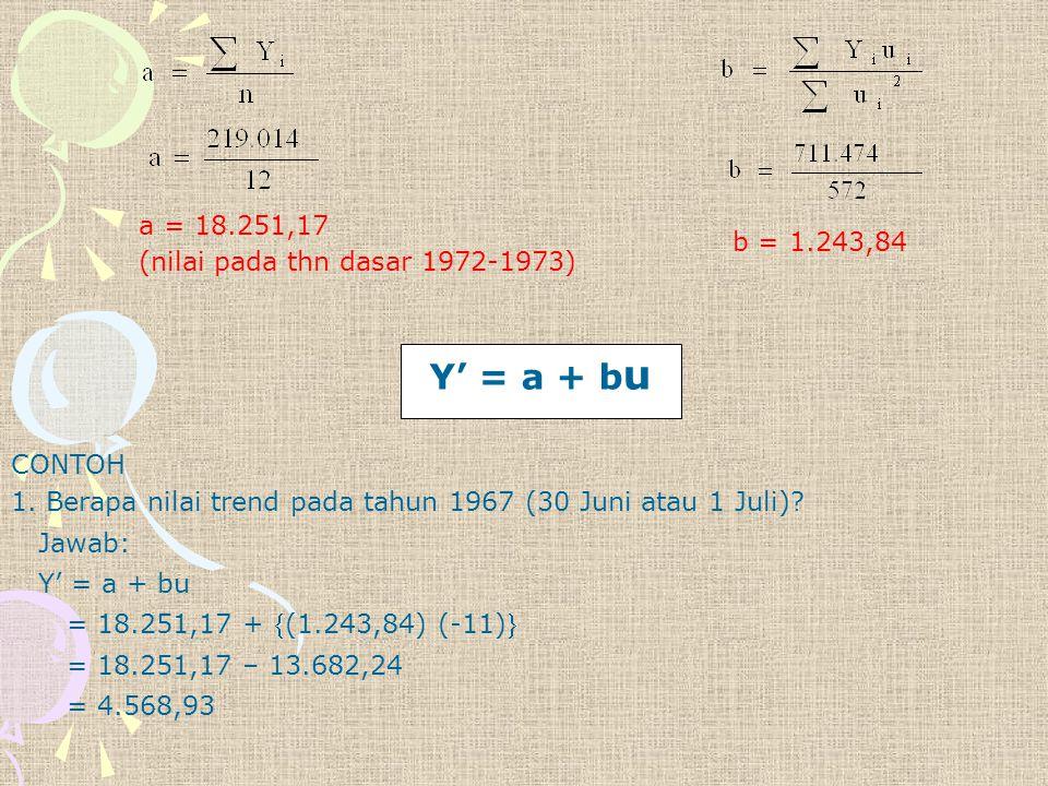 a = 18.251,17 (nilai pada thn dasar 1972-1973) b = 1.243,84 Y' = a + b u CONTOH 1. Berapa nilai trend pada tahun 1967 (30 Juni atau 1 Juli)? Jawab: Y'