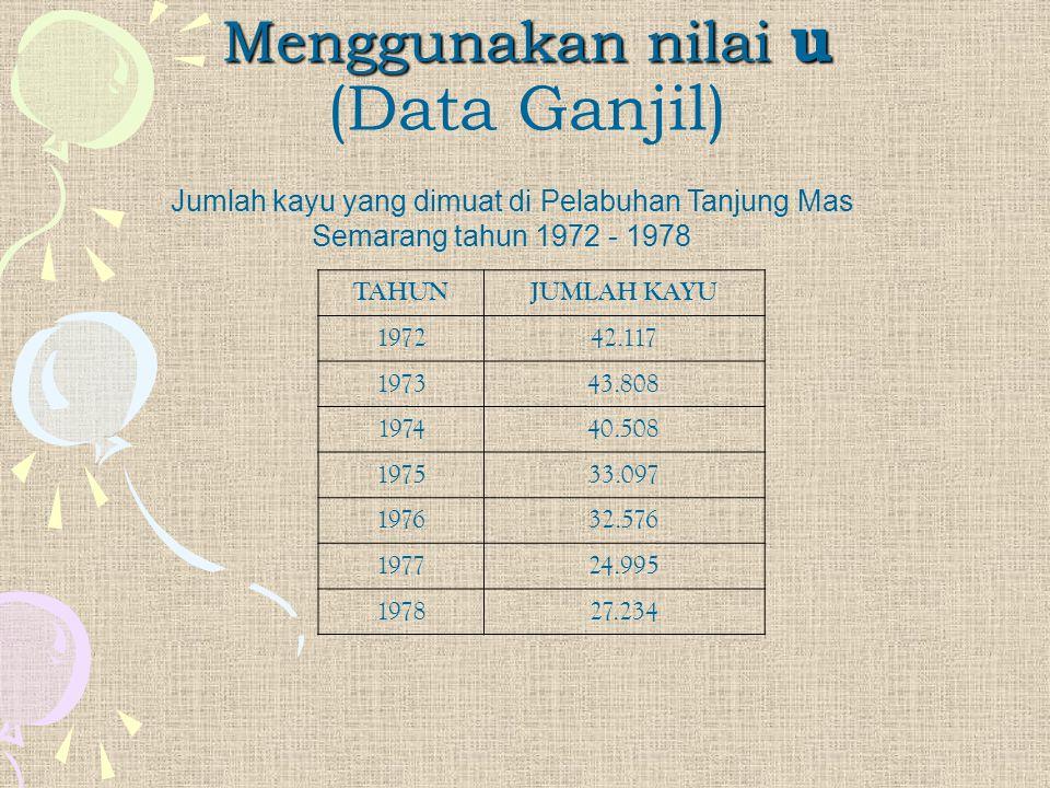 Jumlah kayu yang dimuat di Pelabuhan Tanjung Mas Semarang tahun 1972 - 1978 Menggunakan nilai u Menggunakan nilai u (Data Ganjil) TAHUNJUMLAH KAYU 197