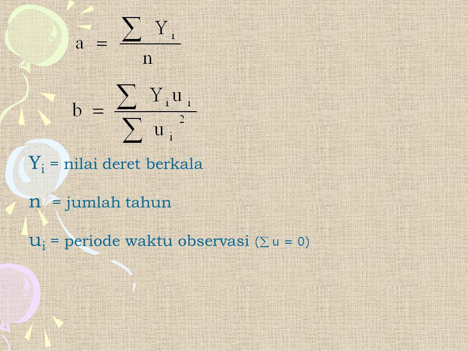 Y i = nilai deret berkala n = jumlah tahun u i = periode waktu observasi ( u = 0)