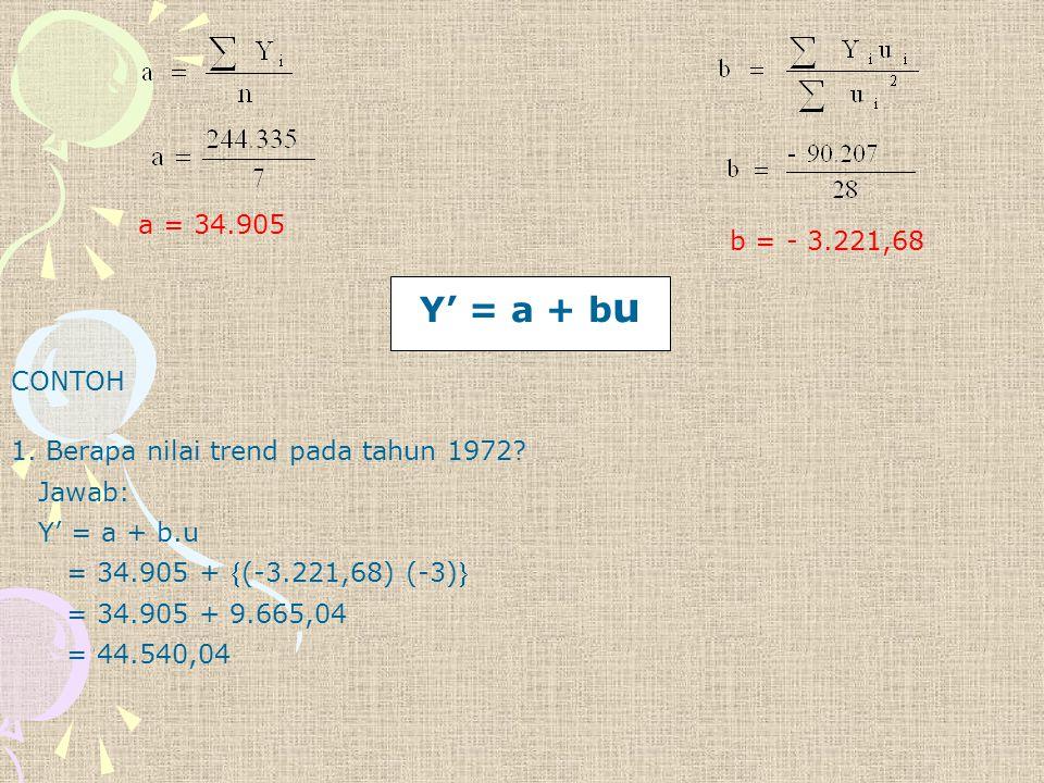a = 34.905 b = - 3.221,68 Y' = a + b u CONTOH 1. Berapa nilai trend pada tahun 1972? Jawab: Y' = a + b.u = 34.905 + (-3.221,68) (-3) = 34.905 + 9.66