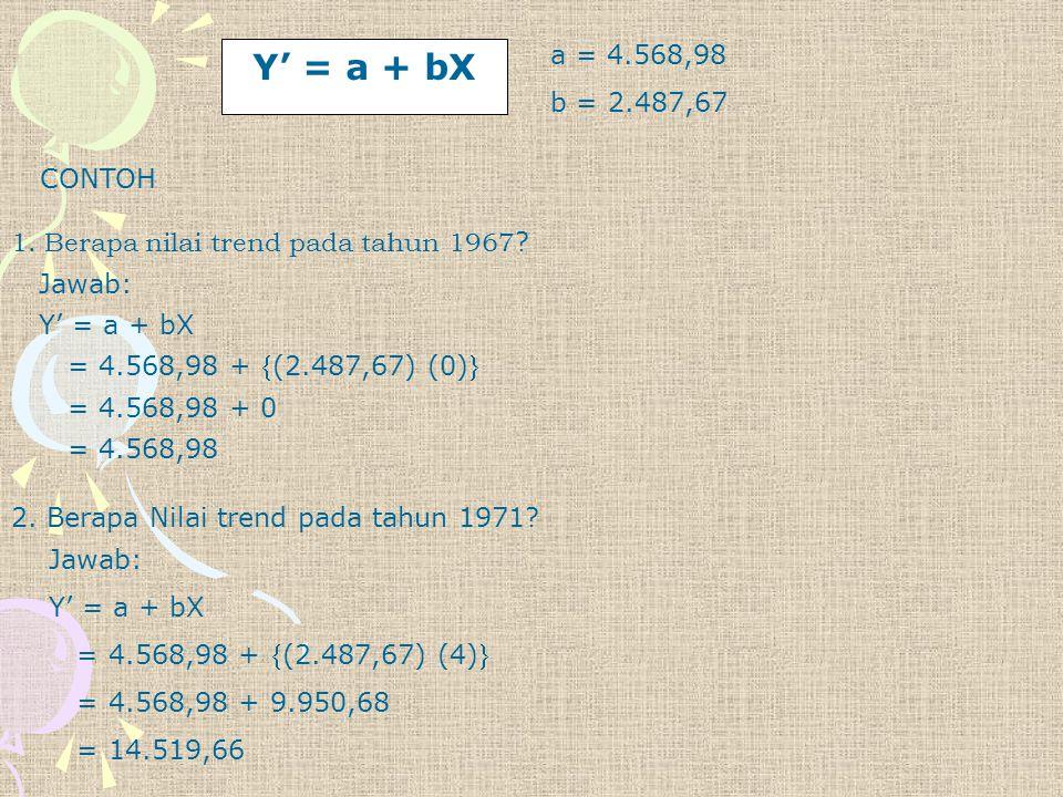 Y' = a + bX a = 4.568,98 b = 2.487,67 CONTOH 1. Berapa nilai trend pada tahun 1967 ? Jawab: Y' = a + bX = 4.568,98 + (2.487,67) (0) = 4.568,98 + 0 =