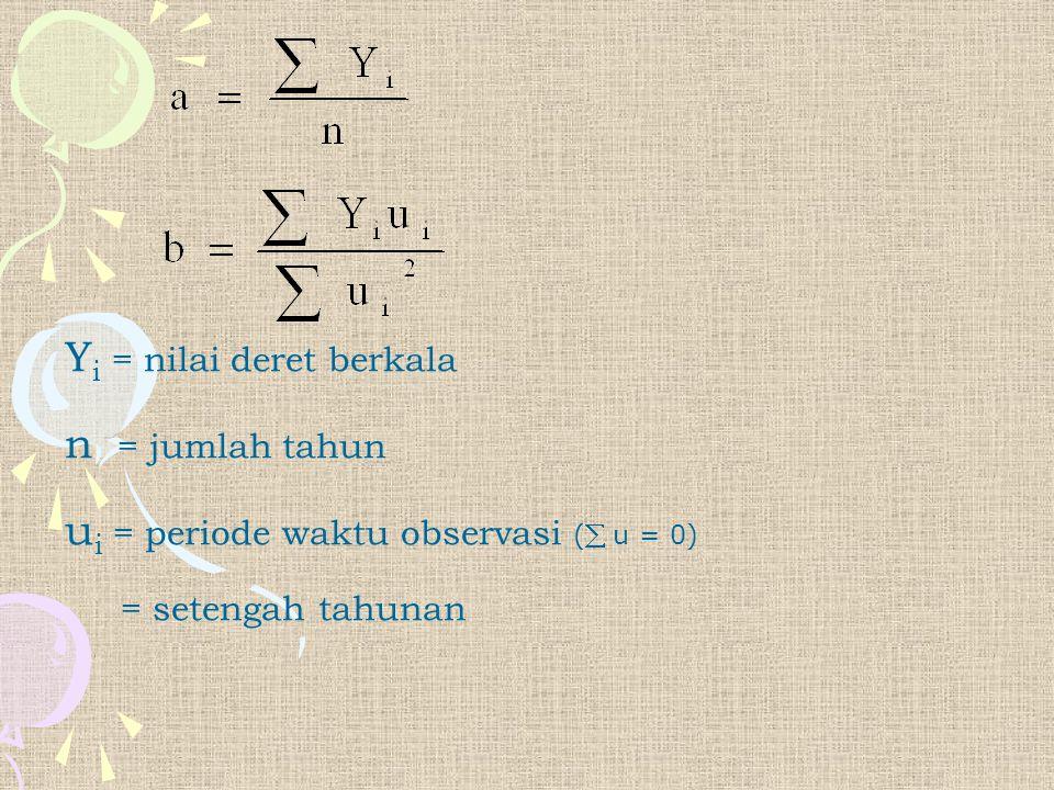 Y i = nilai deret berkala n = jumlah tahun u i = periode waktu observasi ( u = 0) = setengah tahunan
