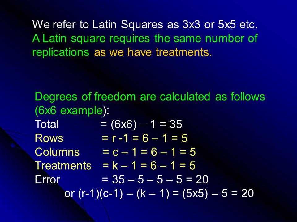 Contoh : Hasil pipilan 4 varietas jagung Lajur Baris1234 Jlh baris 1 1,64 (B) 1,21(D)1,42(C)1,34(A)5,62 21,47(C)1,18(A)1,40(D)1,29(B)5,35 31,67(A)0,71(C)1,66(B)1,18(D)5,225 41,56(D)1,29(B)1,65(A)0,66(C)5,17 Jlh lajur 6,354,3956,1454,47521,365 Hitung jumlah perlakuan (P) dan rata-ratanya