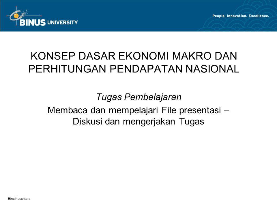 Bina Nusantara Indikator dan Tujuan pembangunan Ekonomi Makro Indikator Makro Ekonomi :  Tingkat kesempatan kerja yang tinggi  Kapasitas produksi nasional yang memadai  Tingkat pendapatan nasional dan pertumbuhan ekonomi yang moderat  Keadaan ekonomi yang stabil  Neraca pembayaran luar negeri yang seimbang  Distribusi pendapatan yang merata