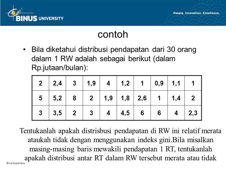 Bina Nusantara contoh Bila diketahui distribusi pendapatan dari 30 orang dalam 1 RW adalah sebagai berikut (dalam Rp.jutaan/bulan): 22,431,941,210,91,