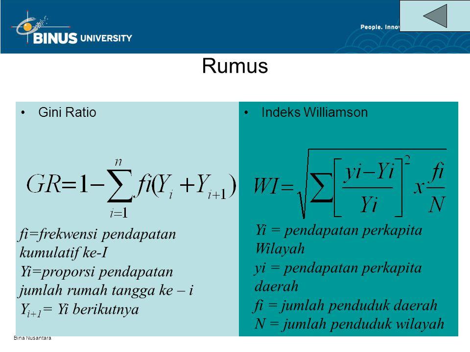 Bina Nusantara Rumus Gini RatioIndeks Williamson fi=frekwensi pendapatan kumulatif ke-I Yi=proporsi pendapatan jumlah rumah tangga ke – i Y i+1 = Yi b