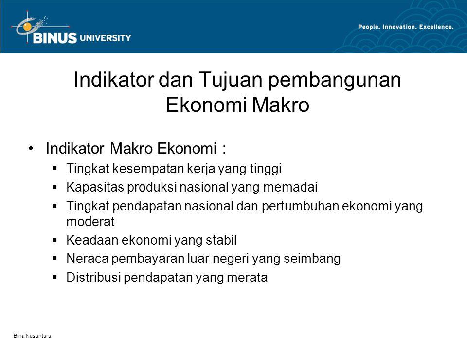 Bina Nusantara Indikator dan Tujuan pembangunan Ekonomi Makro Indikator Makro Ekonomi :  Tingkat kesempatan kerja yang tinggi  Kapasitas produksi na