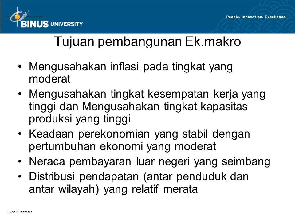 Bina Nusantara Tujuan pembangunan Ek.makro Mengusahakan inflasi pada tingkat yang moderat Mengusahakan tingkat kesempatan kerja yang tinggi dan Mengus