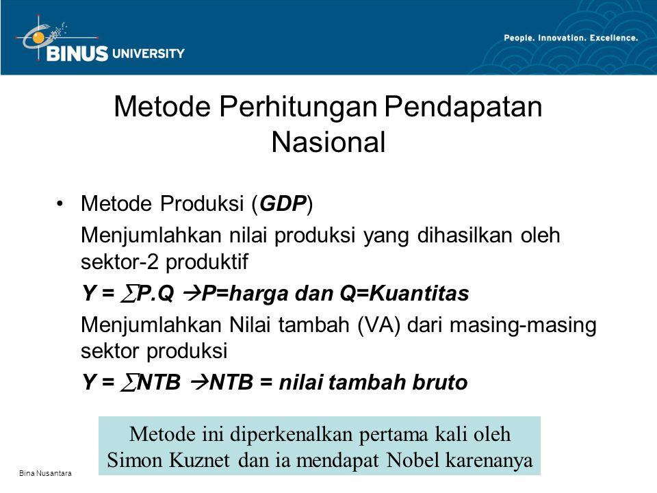 Bina Nusantara Metode Perhitungan Pendapatan Nasional Metode Produksi (GDP) Menjumlahkan nilai produksi yang dihasilkan oleh sektor-2 produktif Y = 