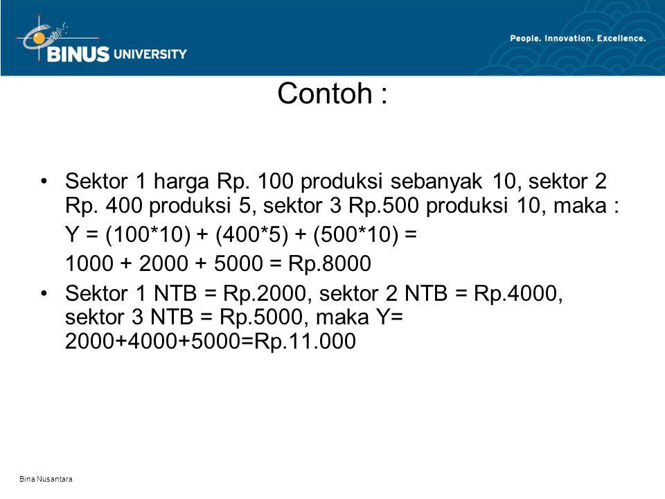 Bina Nusantara Contoh : Sektor 1 harga Rp. 100 produksi sebanyak 10, sektor 2 Rp. 400 produksi 5, sektor 3 Rp.500 produksi 10, maka : Y = (100*10) + (