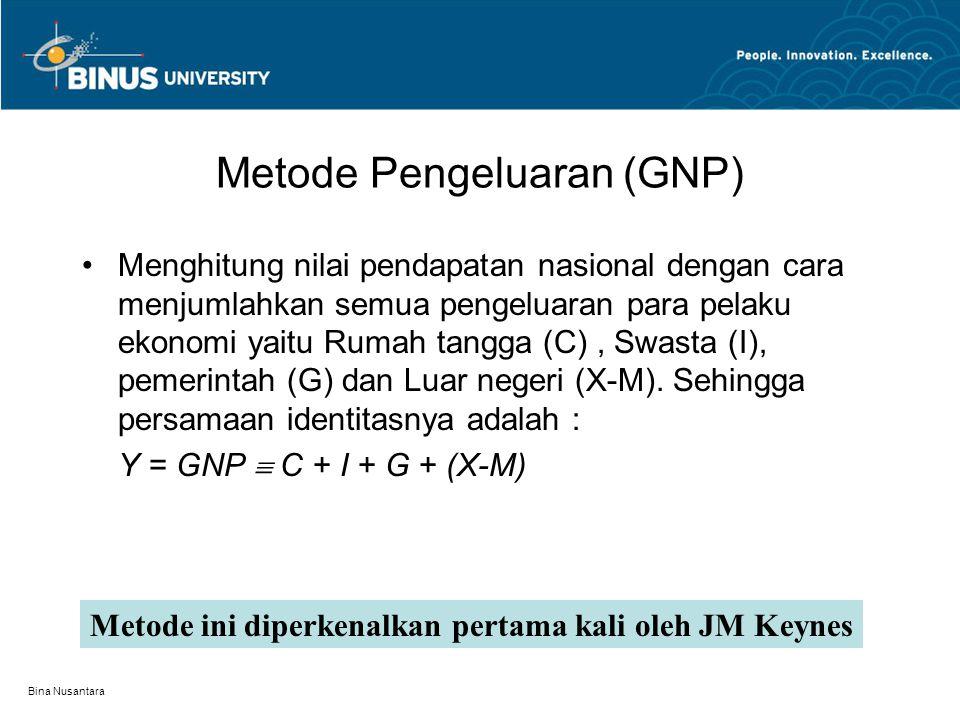 Bina Nusantara Metode Pendapatan(NI) Menjumlahkan semua pendapatan dari faktor-faktor produksi (TK,Modal,Tanah & Skill), bila TK menghasilkan upah = w, Modal menghasilkan bunga = i, tanah menghasilkan sewa = r dan Skill menghasilkan profit = p, maka NI = Y = Yw + Yi + Yr + Yp