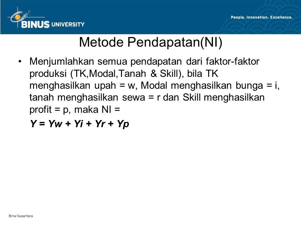 Bina Nusantara Metode Pendapatan(NI) Menjumlahkan semua pendapatan dari faktor-faktor produksi (TK,Modal,Tanah & Skill), bila TK menghasilkan upah = w
