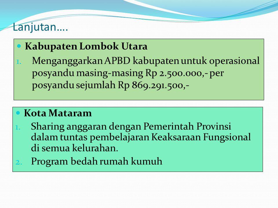 Lanjutan…. Kabupaten Lombok Utara 1. Menganggarkan APBD kabupaten untuk operasional posyandu masing-masing Rp 2.500.000,- per posyandu sejumlah Rp 869