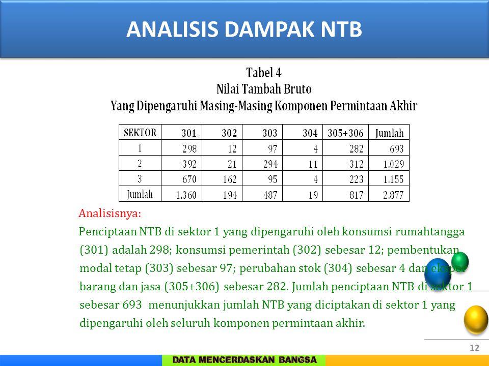 12 Analisisnya: Penciptaan NTB di sektor 1 yang dipengaruhi oleh konsumsi rumahtangga (301) adalah 298; konsumsi pemerintah (302) sebesar 12; pembentu