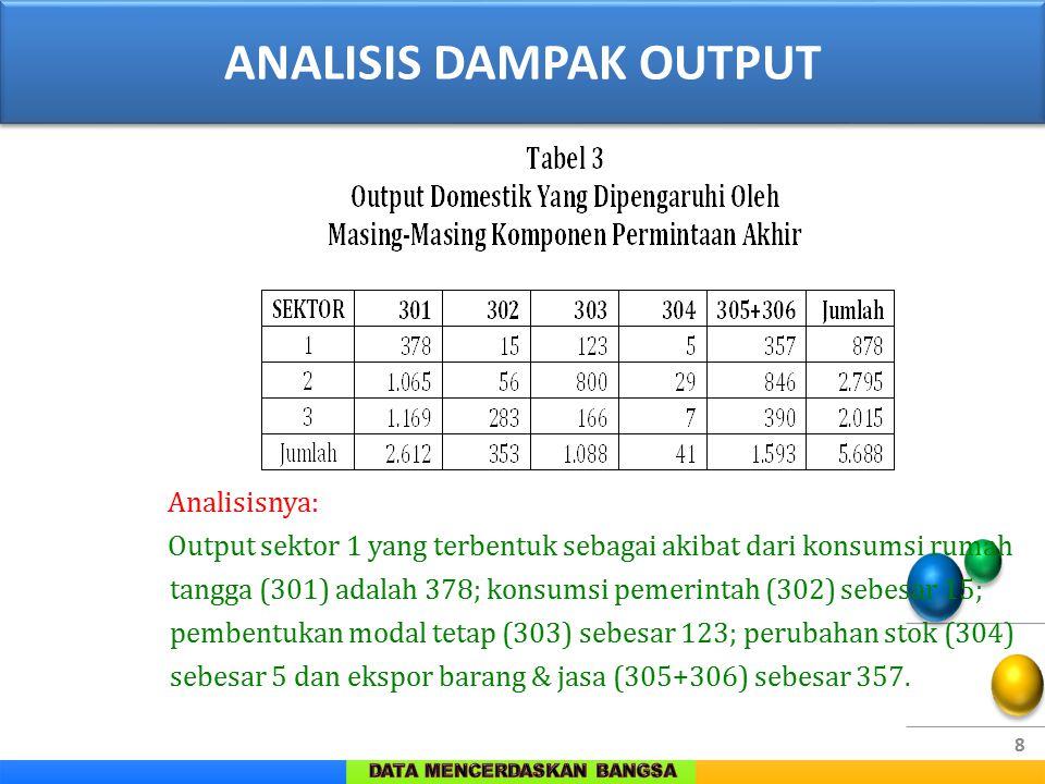 8 Analisisnya: Output sektor 1 yang terbentuk sebagai akibat dari konsumsi rumah tangga (301) adalah 378; konsumsi pemerintah (302) sebesar 15; pemben