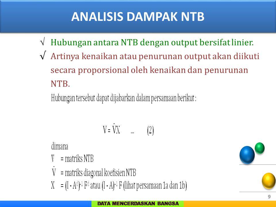 9 √ Hubungan antara NTB dengan output bersifat linier. √Artinya kenaikan atau penurunan output akan diikuti secara proporsional oleh kenaikan dan penu