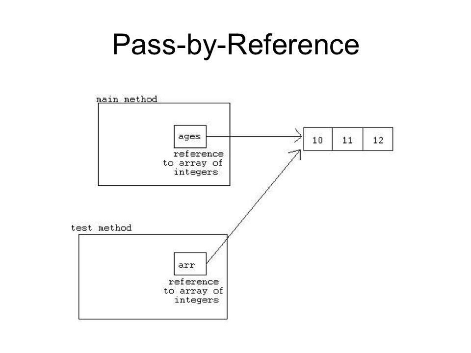 Memanggil Static Method Static method –Method yang dapat dipanggil tanpa penginstansiasian class (tanpa menggunakan keyword new).