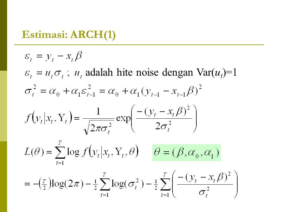 Estimasi: ARCH(1) adalah hite noise dengan Var(u t )=1