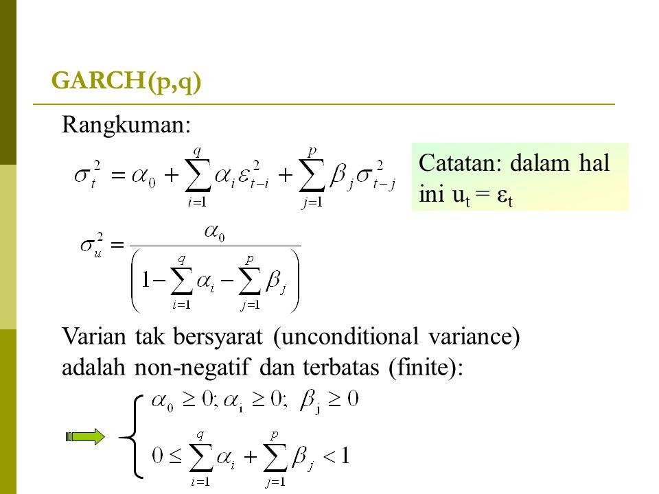 GARCH(p,q) Varian tak bersyarat (unconditional variance) adalah non-negatif dan terbatas (finite): Rangkuman: Catatan: dalam hal ini u t = ε t