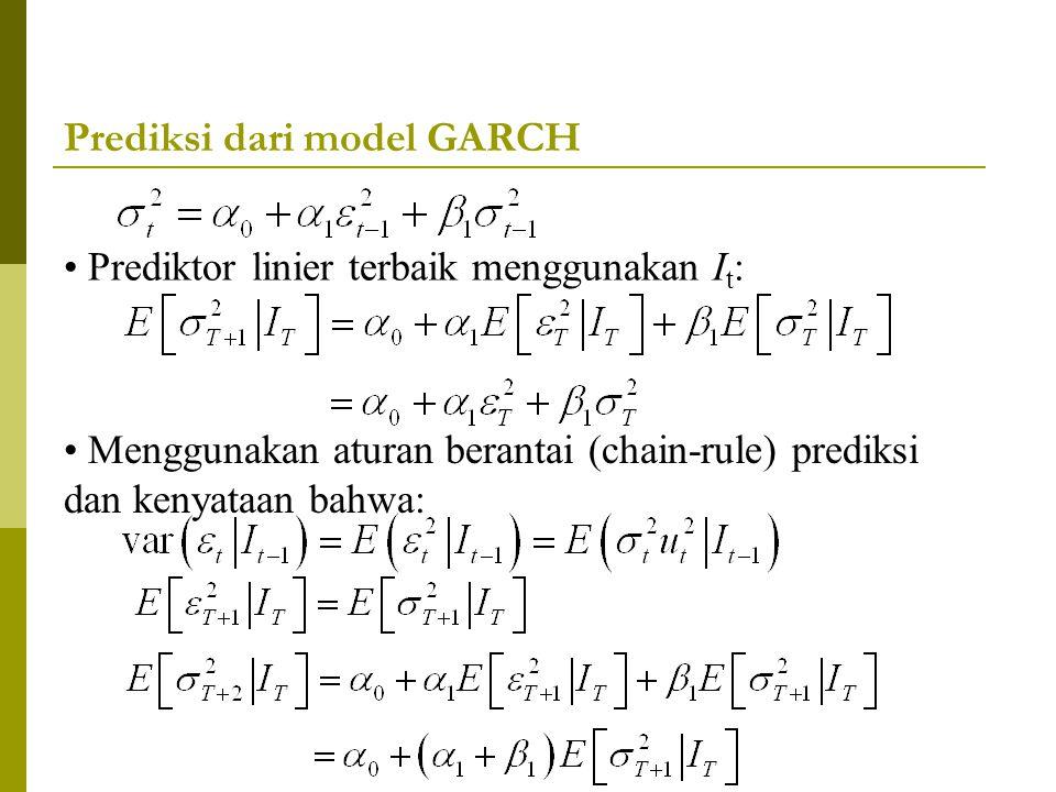 Prediksi dari model GARCH Prediktor linier terbaik menggunakan I t : Menggunakan aturan berantai (chain-rule) prediksi dan kenyataan bahwa:
