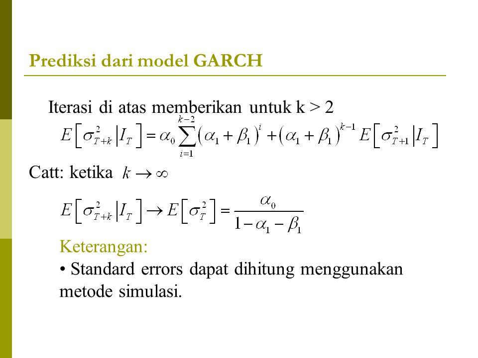 Prediksi dari model GARCH Iterasi di atas memberikan untuk k > 2 Keterangan: Standard errors dapat dihitung menggunakan metode simulasi. Catt: ketika