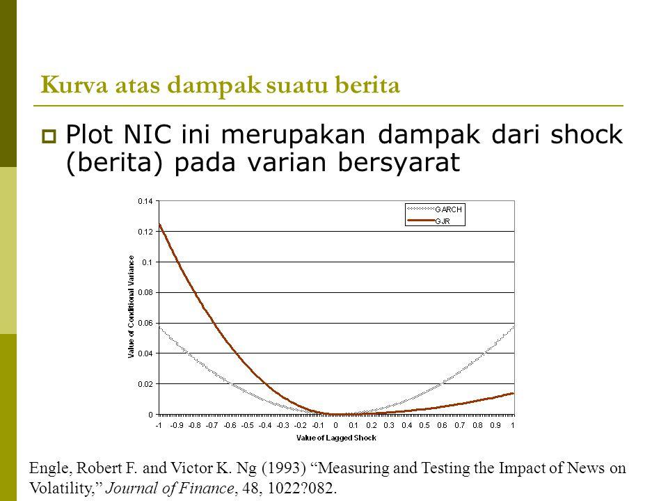 """Kurva atas dampak suatu berita  Plot NIC ini merupakan dampak dari shock (berita) pada varian bersyarat Engle, Robert F. and Victor K. Ng (1993) """"Mea"""