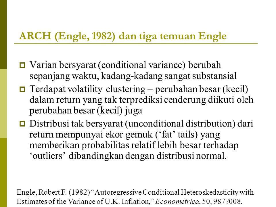 ARCH (Engle, 1982) dan tiga temuan Engle  Varian bersyarat (conditional variance) berubah sepanjang waktu, kadang-kadang sangat substansial  Terdapa