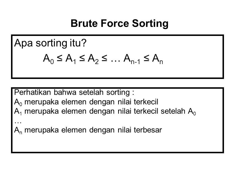 Apa sorting itu? A 0 ≤ A 1 ≤ A 2 ≤ … A n-1 ≤ A n Brute Force Sorting Perhatikan bahwa setelah sorting : A 0 merupaka elemen dengan nilai terkecil A 1
