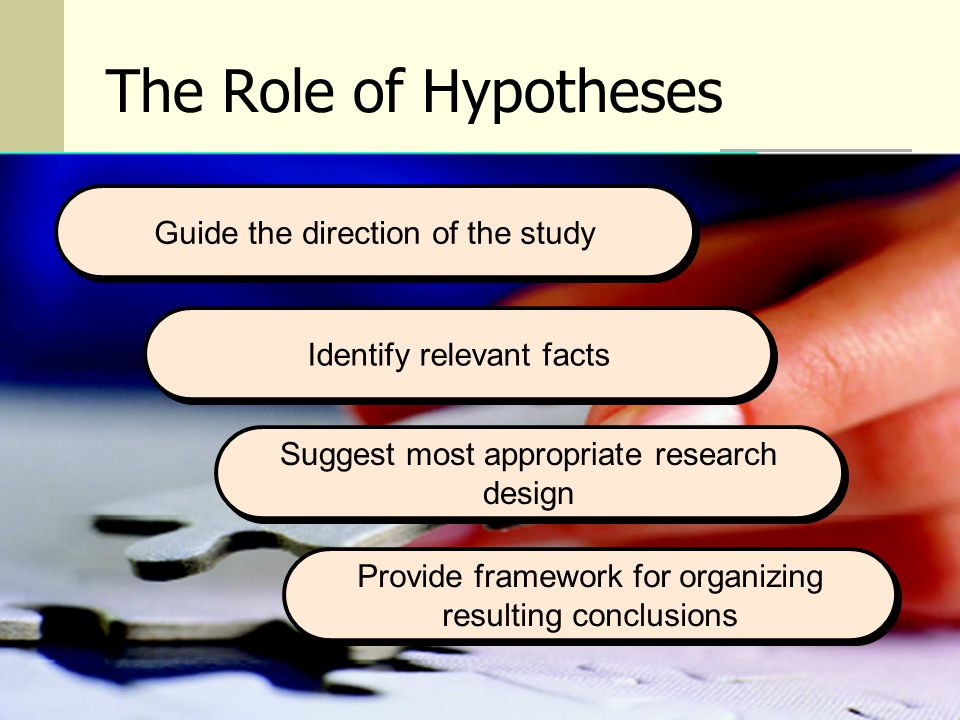 The Role of Hypotheses Guide the direction of the study Identify relevant facts Suggest most appropriate research design Provide framework for organiz