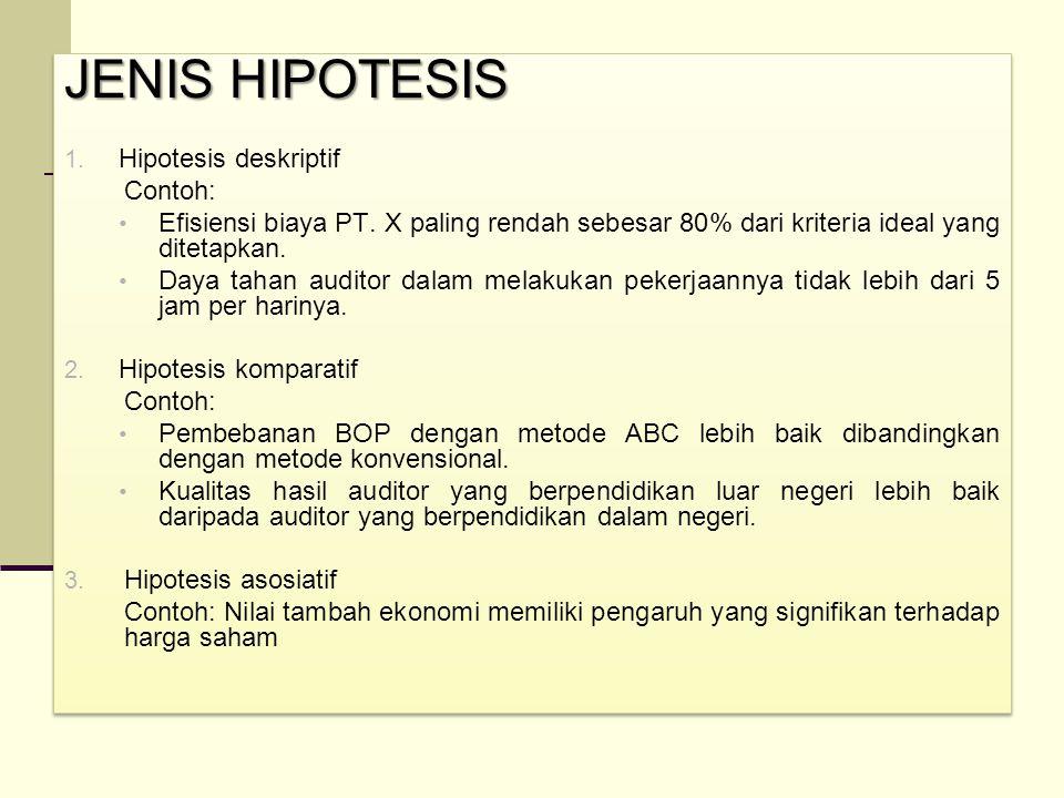 JENIS HIPOTESIS 1. Hipotesis deskriptif Contoh: Efisiensi biaya PT. X paling rendah sebesar 80% dari kriteria ideal yang ditetapkan. Daya tahan audito